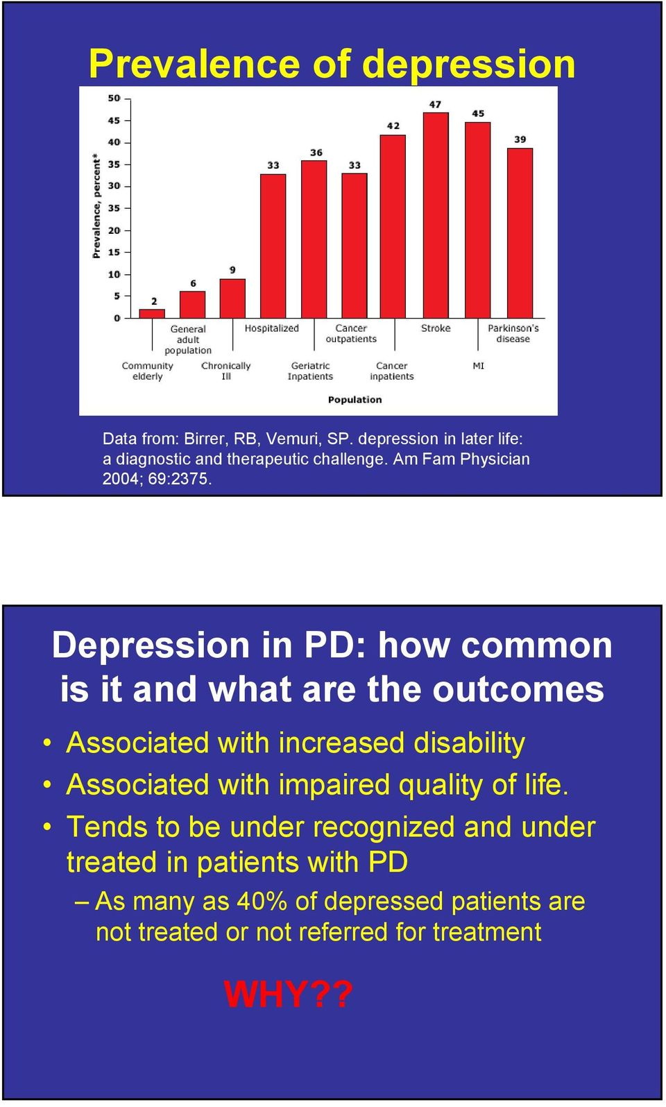 Depression in PD: how common is it and what are the outcomes Associated with increased disability Associated with
