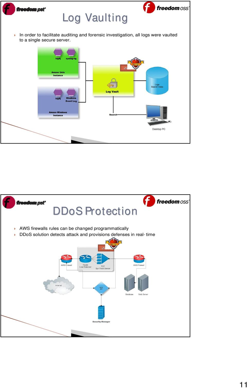 DDoS Protection AWS firewalls rules can be changed
