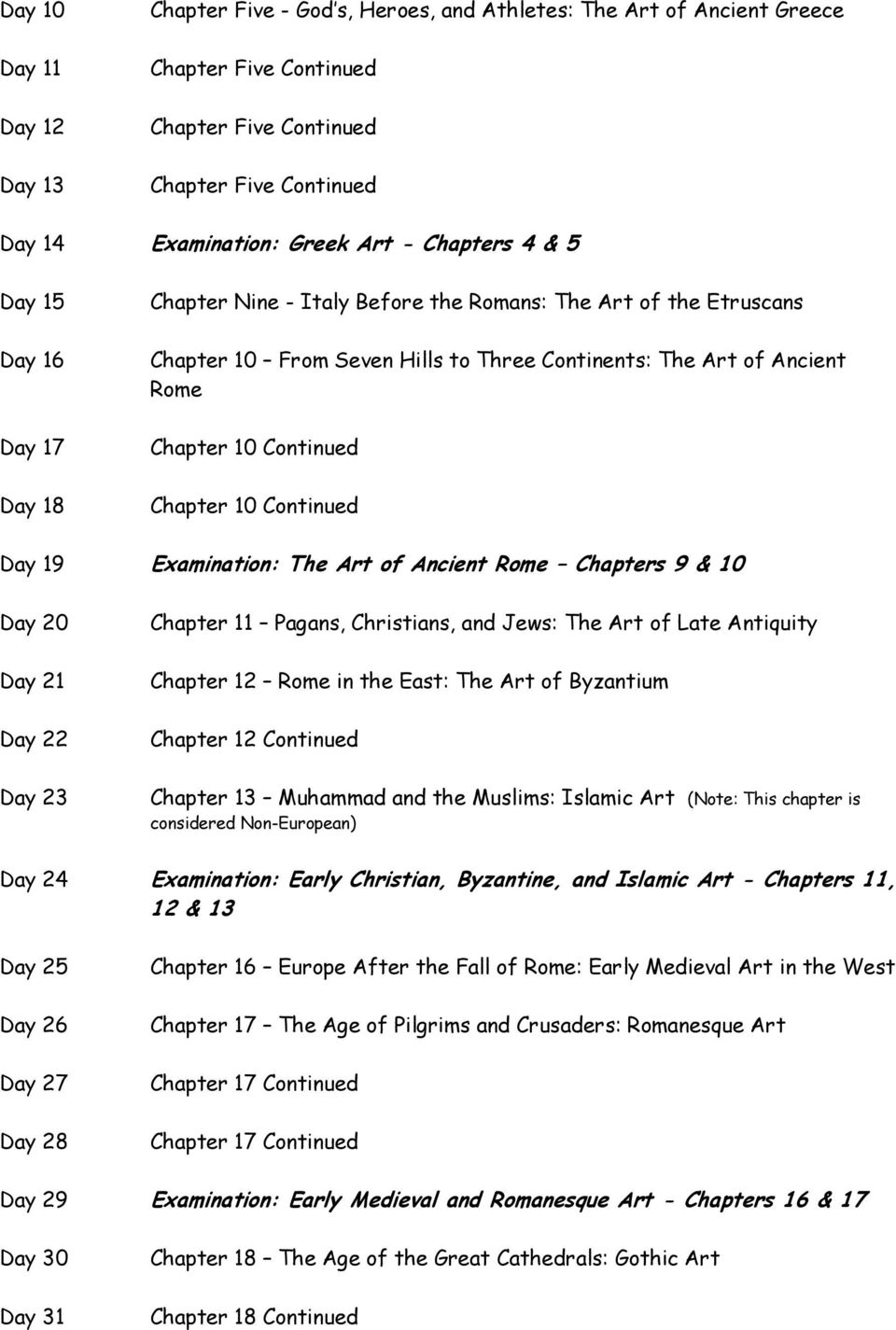 Rome Chapters 9 & 10 Day 20 Day 21 Day 22 Day 23 Chapter 11 Pagans, Christians, and Jews: The Art of Late Antiquity Chapter 12 Rome in the East: The Art of Byzantium Chapter 12 Continued Chapter 13