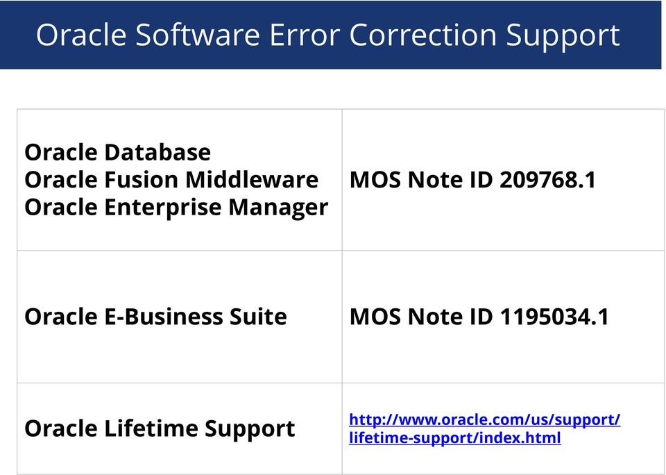 1 Oracle E-Business Suite MOS Note ID 1195034.