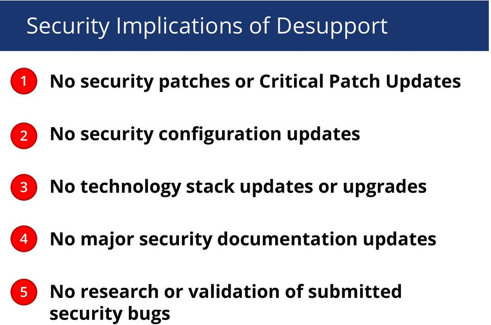 technology stack updates or upgrades 4 No major security