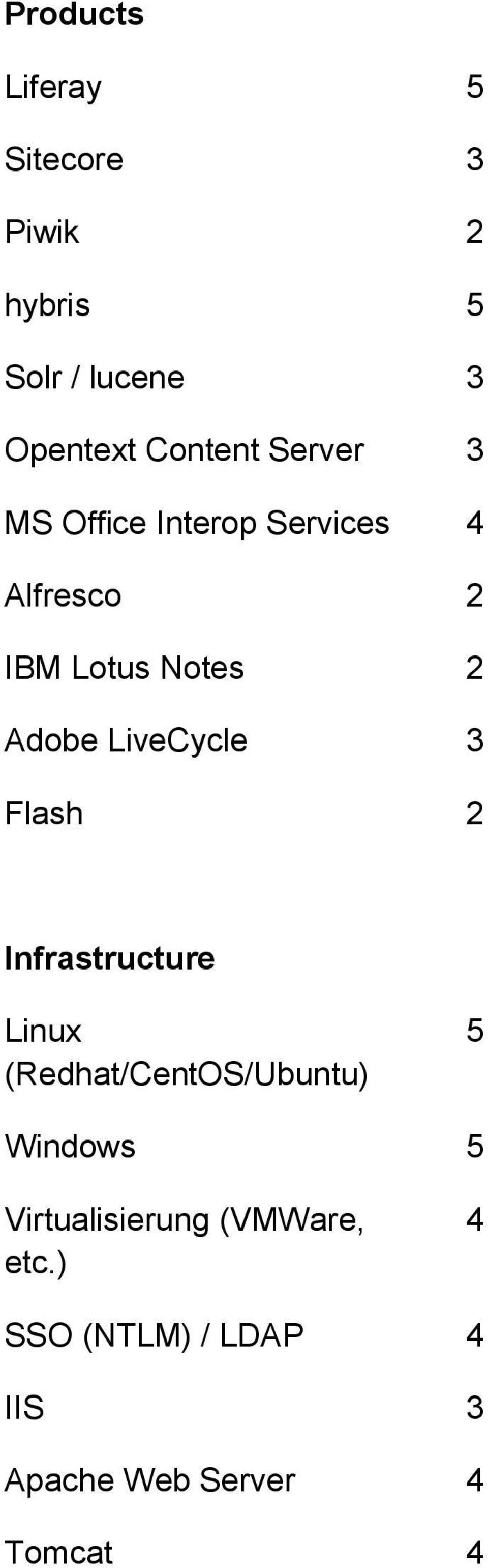Adobe LiveCycle 3 Flash 2 Infrastructure Linux (Redhat/CentOS/Ubuntu) 5