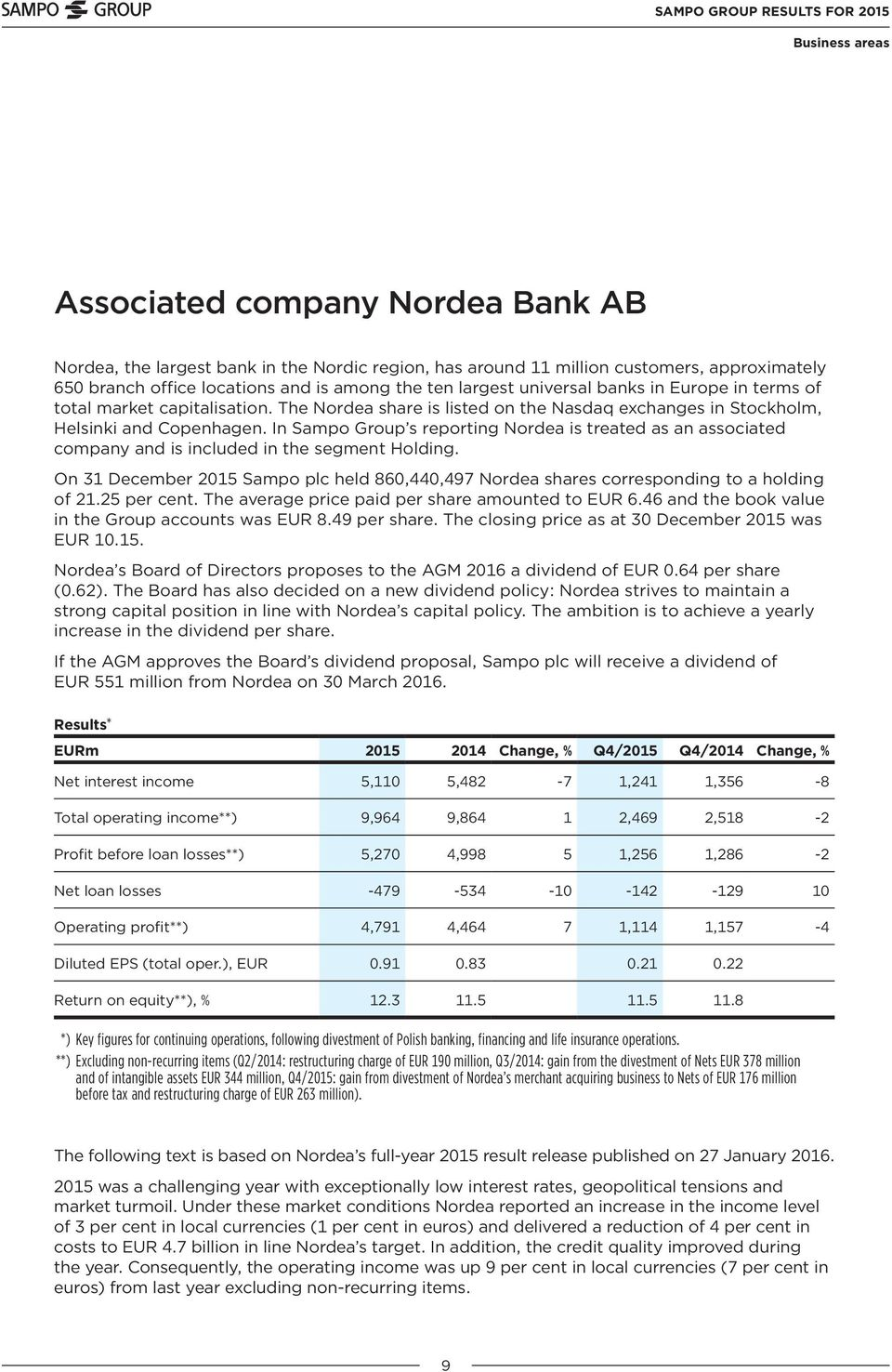 In Sampo Group s reporting Nordea is treated as an associated company and is included in the segment Holding.