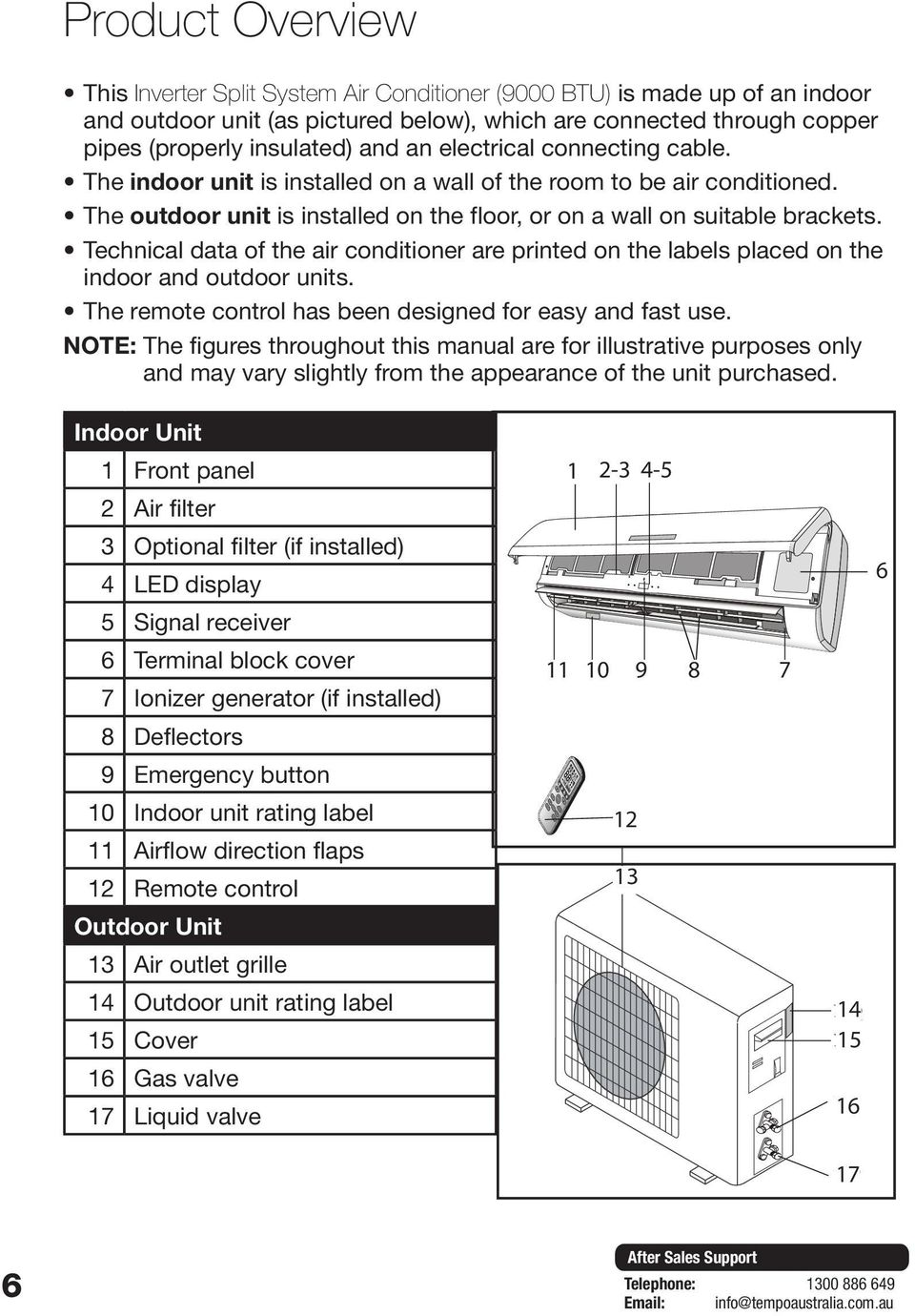 The outdoor unit is installed on the floor, or on a wall on suitable brackets. Technical data of the air conditioner are printed on the labels placed on the indoor and outdoor units.