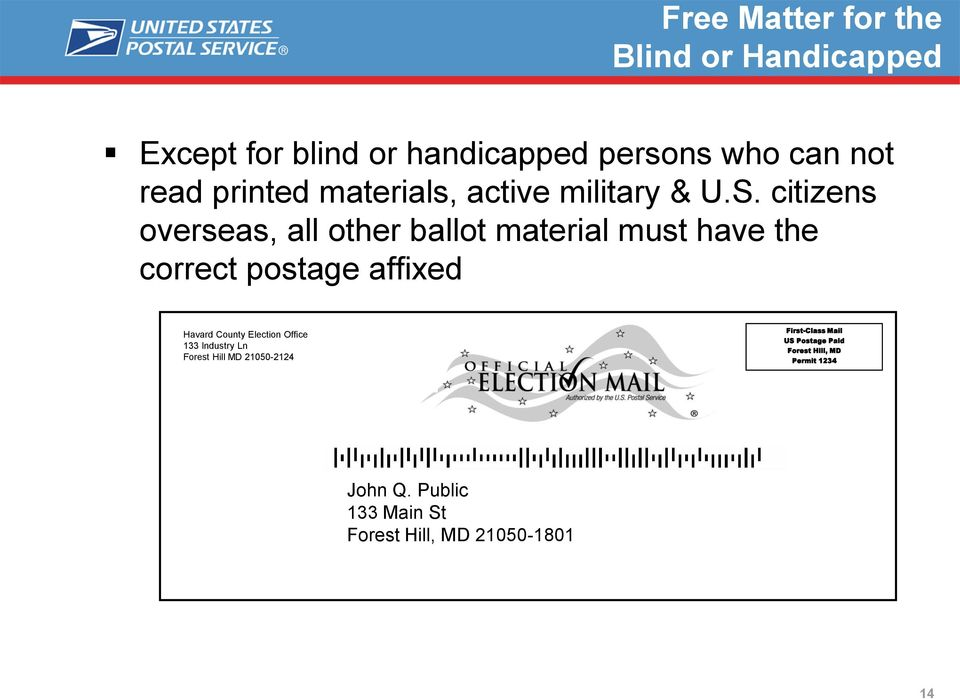 citizens overseas, all other ballot material must have the correct postage affixed Havard County Election