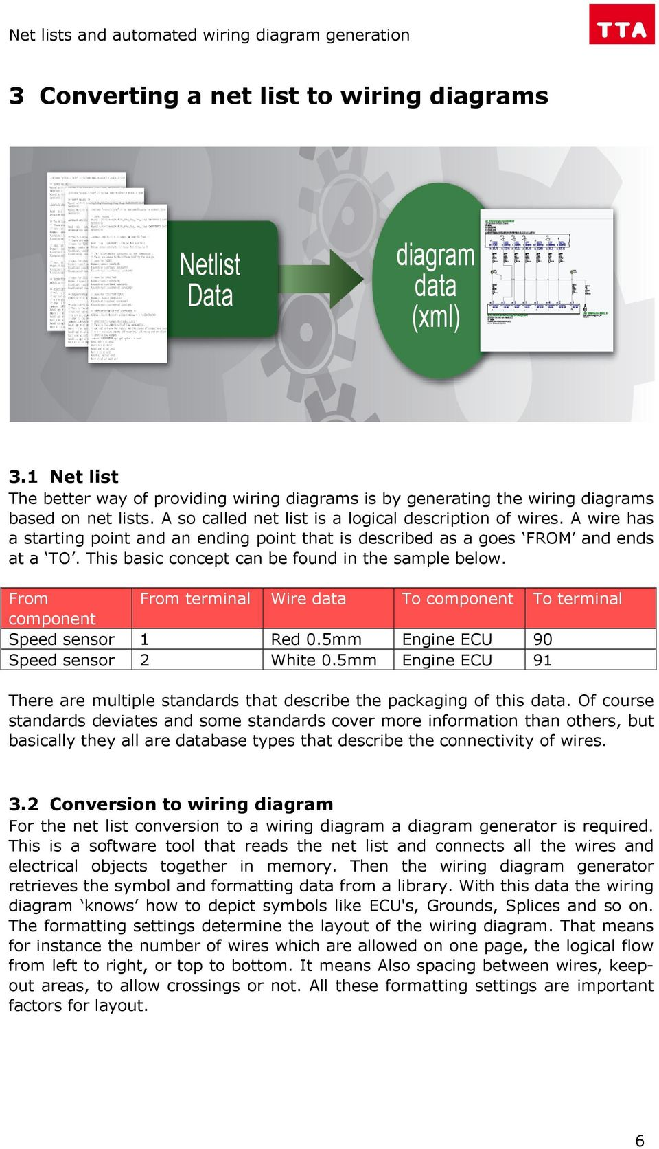 Net Lists And Automated Wiring Diagram Generation Pdf Land Rover Discovery Engine Computer This Basic Concept Can Be Found In The Sample Below From Component Speed Sensor