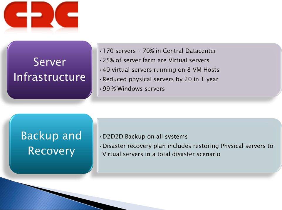 in 1 year 99 % Windows servers Backup and Recovery D2D2D Backup on all systems Disaster