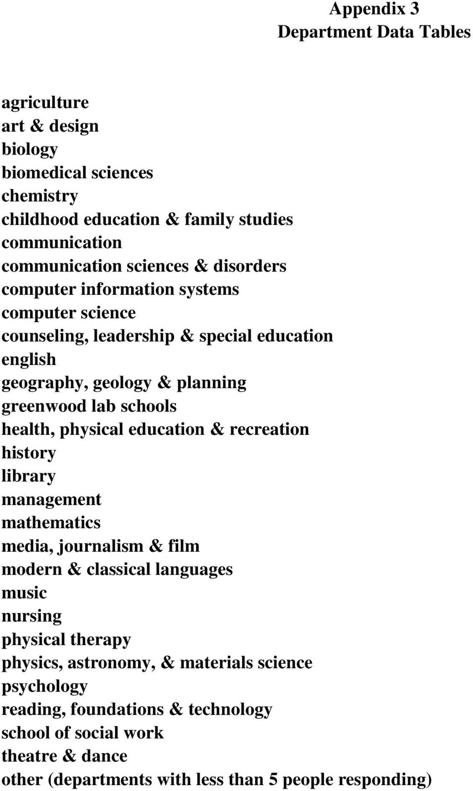 schools health, physical education & recreation history library management mathematics media, journalism & film modern & classical languages music nursing physical