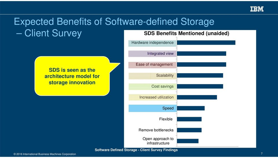 management Scalability Cost savings Increased utilization Speed Flexible Remove bottlenecks Open approach
