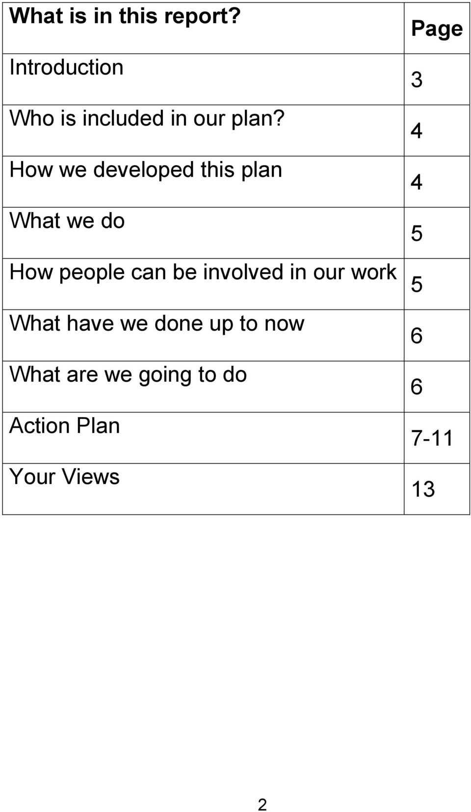 How we developed this plan What we do Page 3 4 4 5 How people