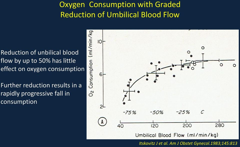 oxygen consumption Further reduction results in a rapidly