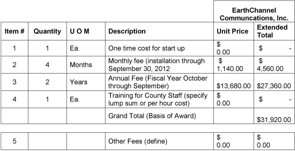 00 3 2 Years Annual Fee (Fiscal Year October through September) 13,680.00 27,360.00 4 1 Ea.