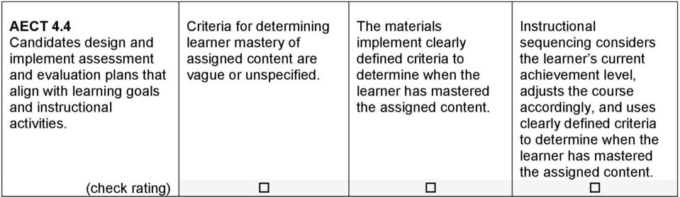 The materials implement clearly defined criteria to determine when the learner has mastered the assigned content.