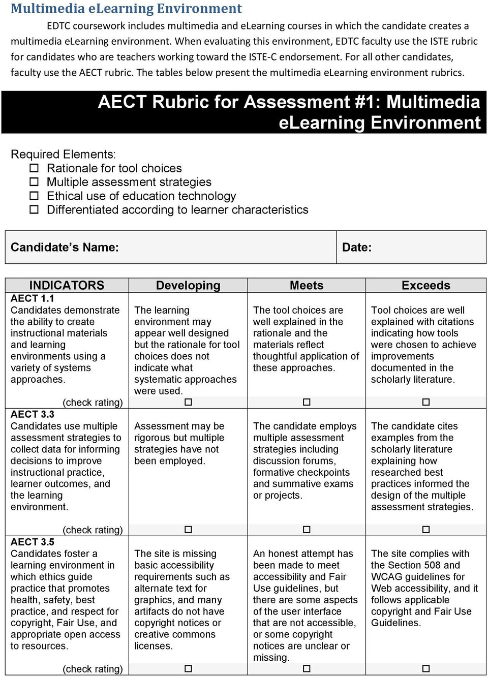 The tables below present the multimedia elearning environment rubrics.