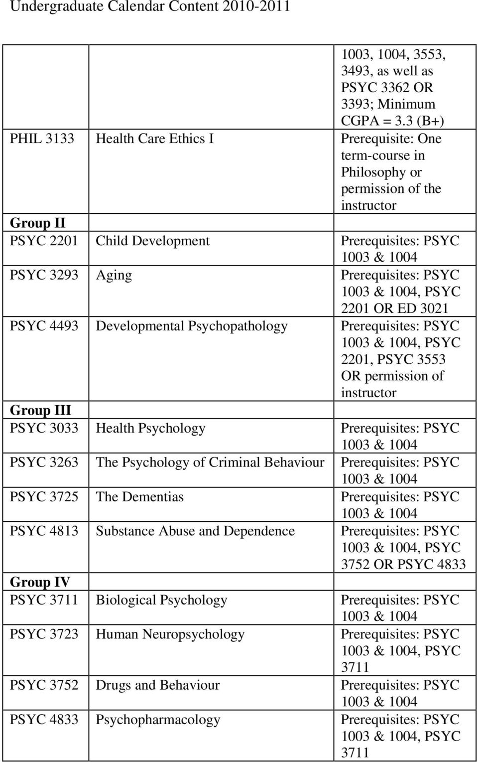 Prerequisites: PSYC, PSYC 2201 OR ED 3021 PSYC 4493 Developmental Psychopathology Prerequisites: PSYC, PSYC 2201, PSYC 3553 OR permission of instructor Group III PSYC 3033 Health Psychology
