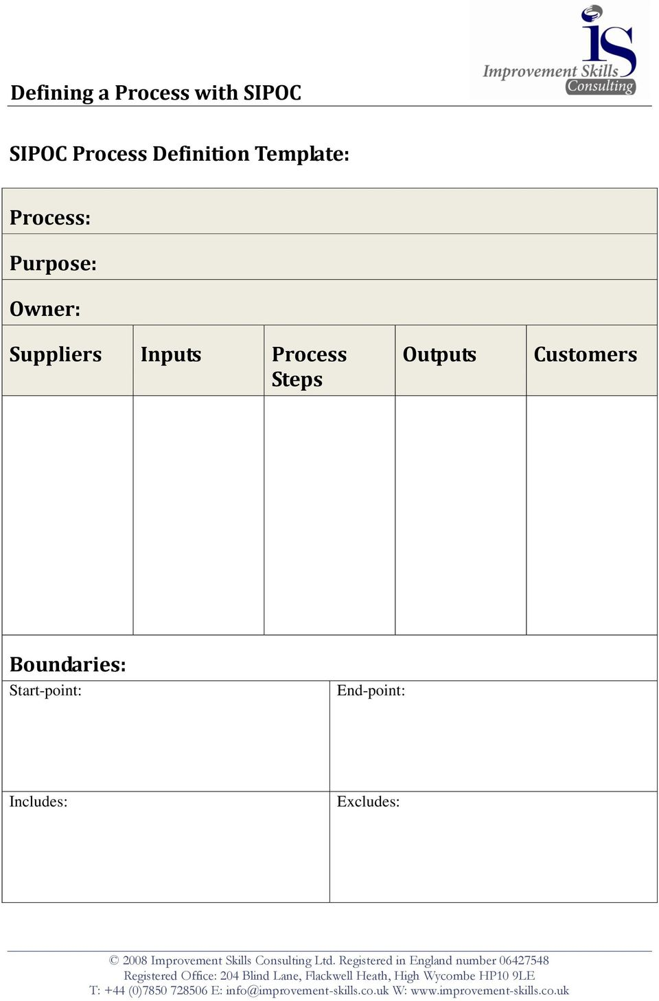Inputs Process Steps Outputs Customers