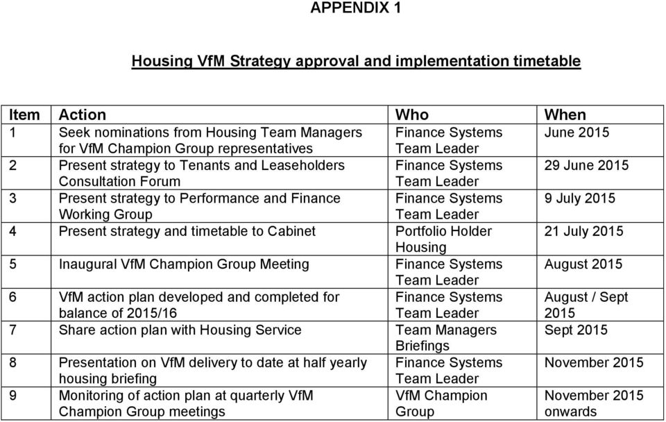 4 Present strategy and timetable to Cabinet Portfolio Holder 21 July 2015 Housing 5 Inaugural VfM Champion Group Meeting Finance Systems August 2015 6 VfM action plan developed and completed for