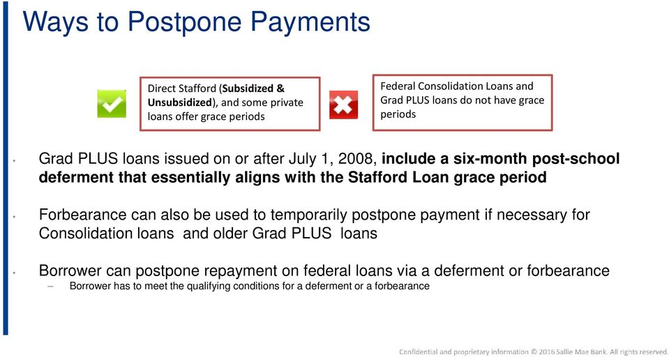 Stafford Loan grace period Forbearance can also be used to temporarily postpone payment if necessary for Consolidation loans and older Grad PLUS loans