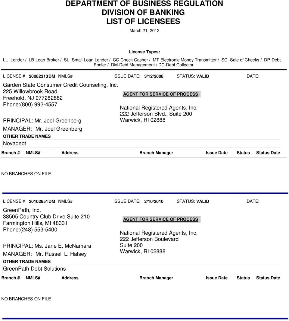 Joel Greenberg Novadebt Branch # Address Branch Manager Issue Date Status Status Date LICENSE # 20102651DM ISSUE 2/10/2010 STATUS: VALID GreenPath, Inc.
