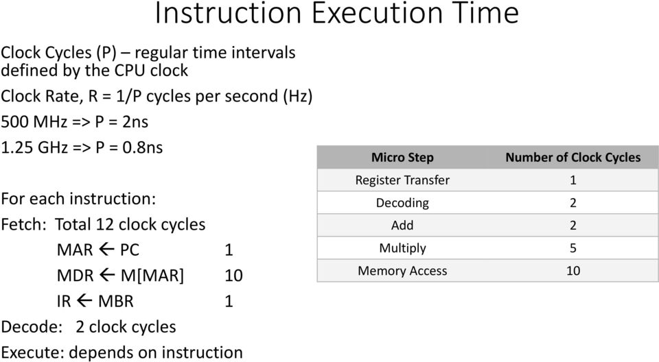 8ns For each instruction: Fetch: Total 12 clock cycles MAR PC 1 MDR M[MAR] 10 IR MBR 1 Decode: 2 clock