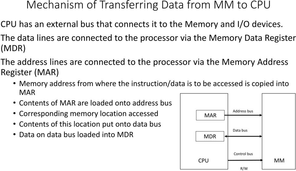 Address Register (MAR) Memory address from where the instruction/data is to be accessed is copied into MAR Contents of MAR are loaded onto