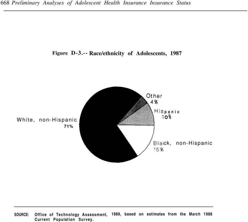 -- Race/ethnicity of Adolescents, 1987 White, non-hispanic 71%