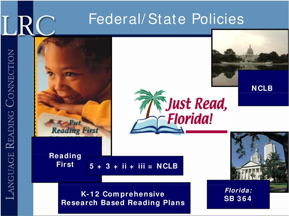 NCLB K-12 Comprehensive Research