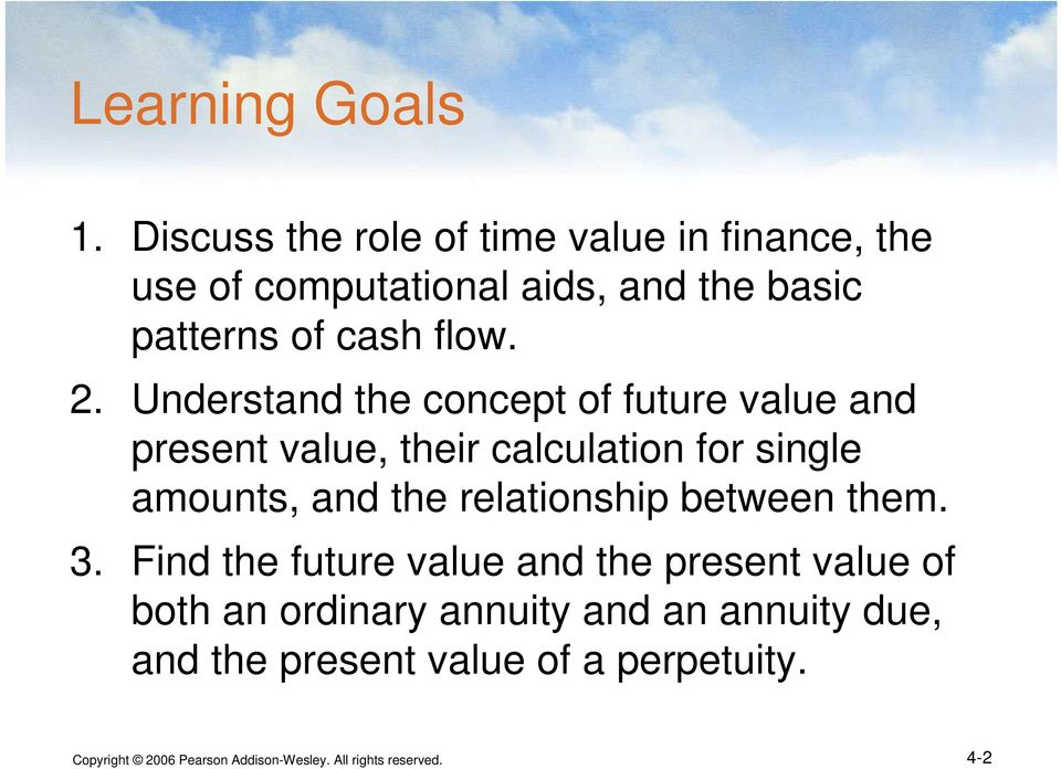 Understand the concept of future value and present value, their calculation for single amounts, and the