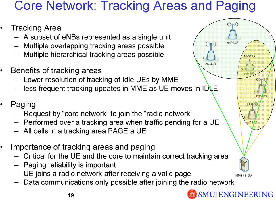 radio network Performed over a tracking area when traffic pending for a UE All cells in a tracking area PAGE a UE Importance of tracking areas and paging Critical for the UE and the