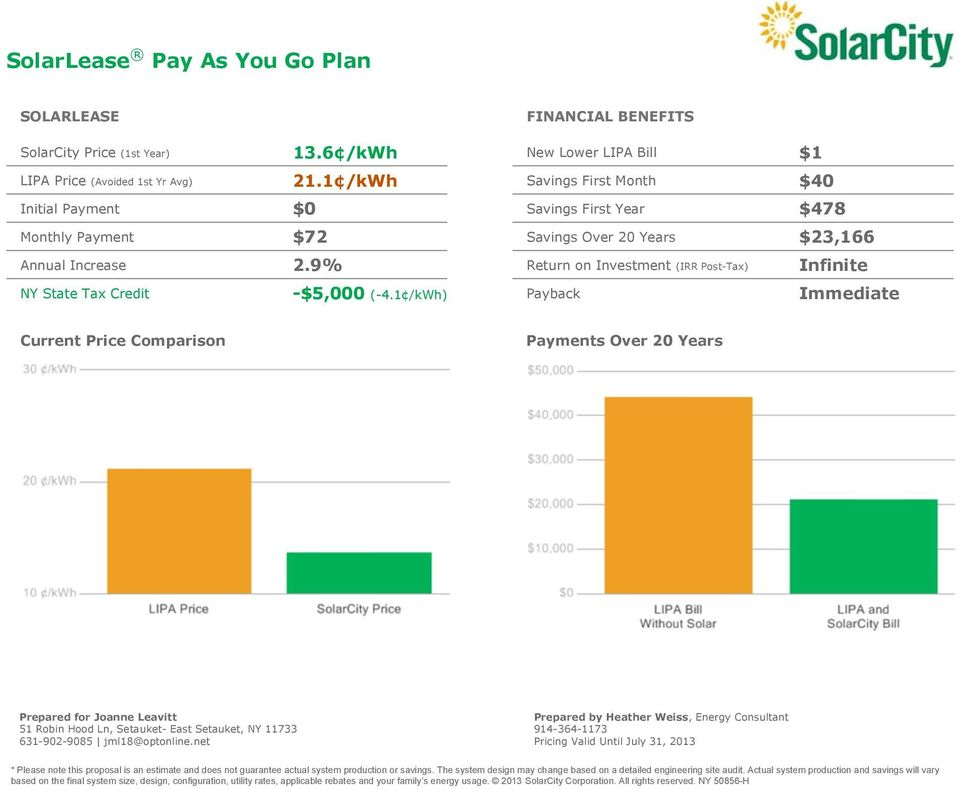 1 /kwh) FINANCIAL BENEFITS New Lower LIPA Bill $1 Savings First Month $40 Savings First Year $478 Savings Over