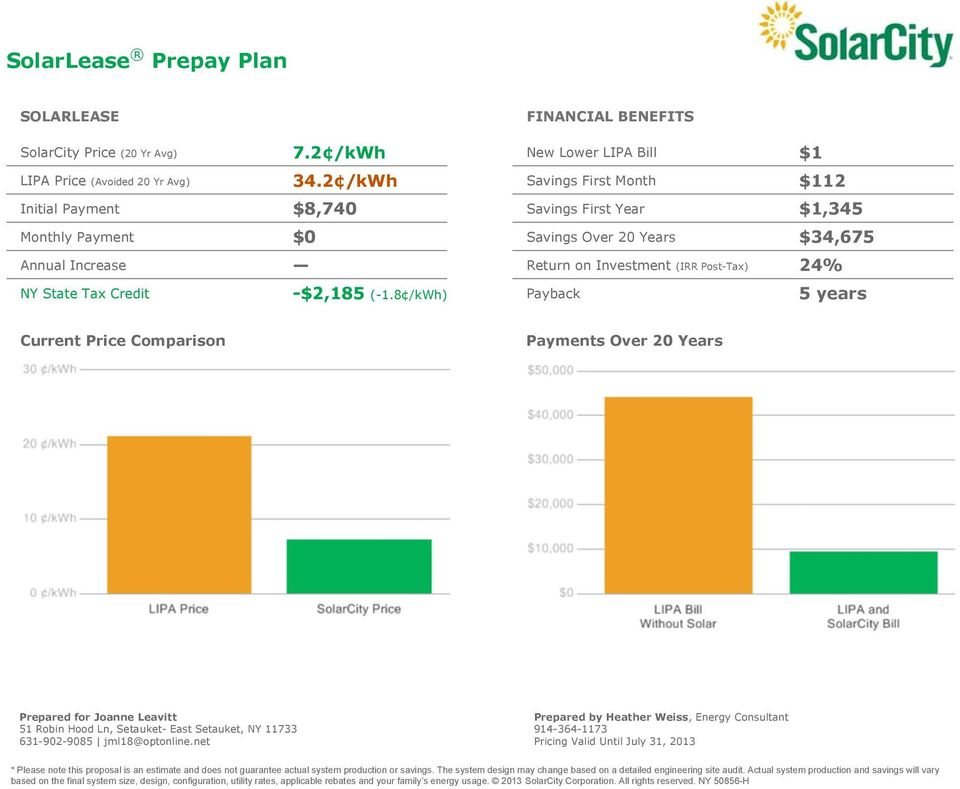 8 /kwh) FINANCIAL BENEFITS New Lower LIPA Bill $1 Savings First Month $112 Savings First Year $1,345 Savings