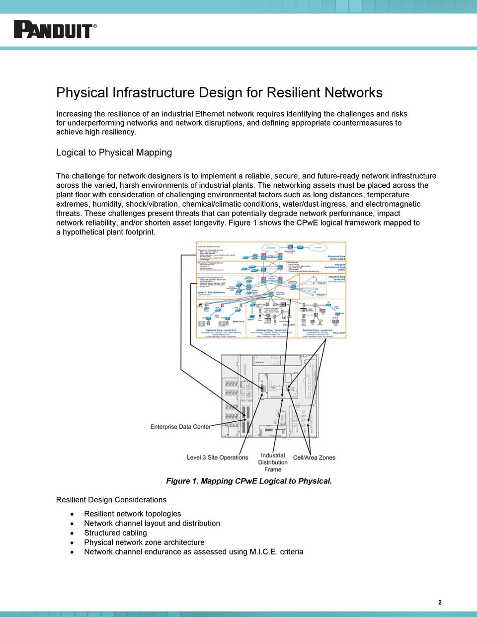 Logical to Physical Mapping The challenge for network designers is to implement a reliable, secure, and future-ready network infrastructure across the varied, harsh environments of industrial plants.