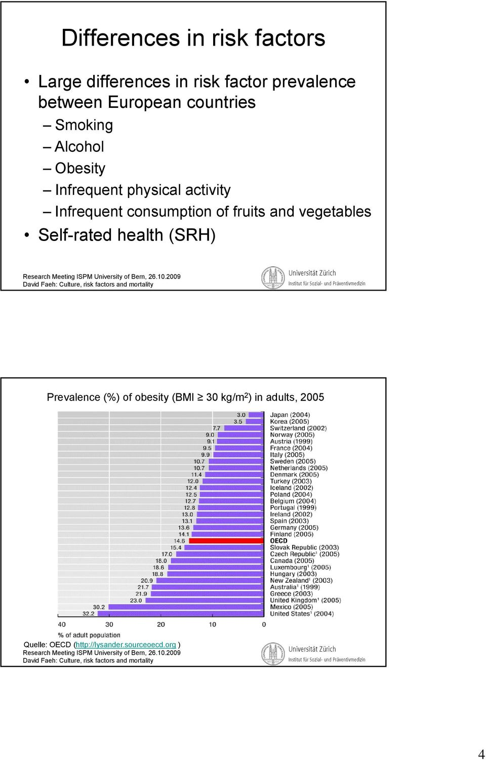 coumption of fruits and vegetables Self-rated health (SRH) Prevalence (%) of