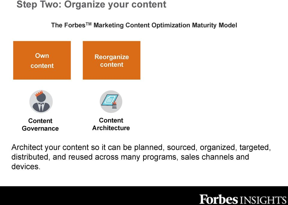 Architecture Architect your content so it can be planned, sourced, organized,