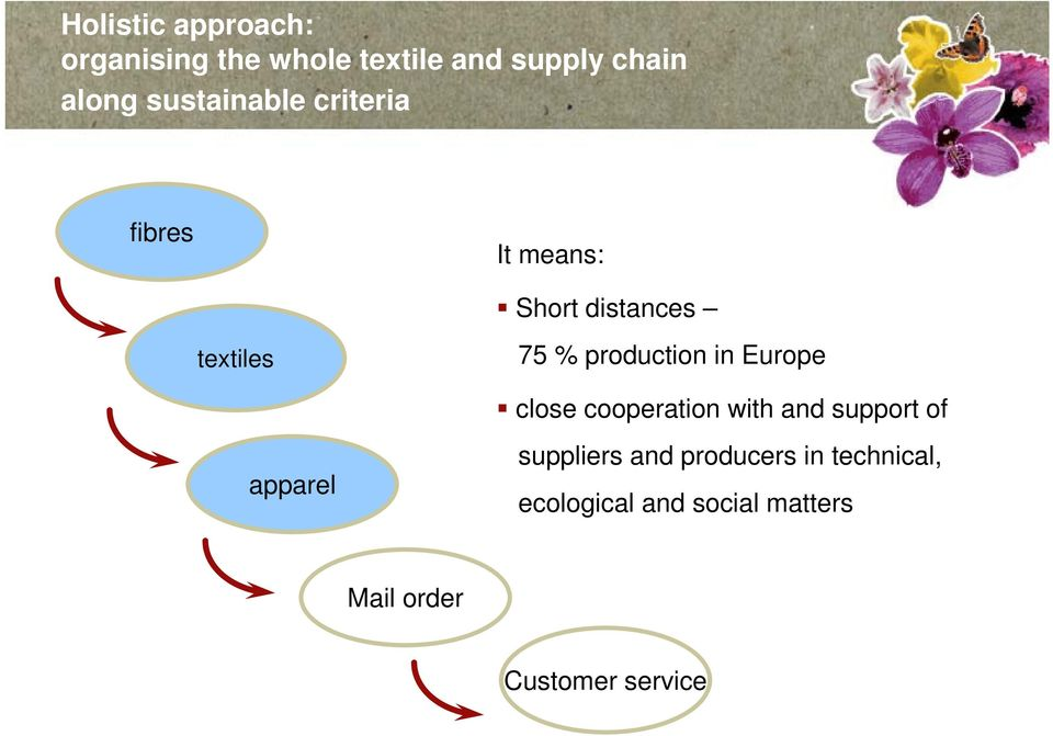 production in Europe close cooperation with and support of apparel