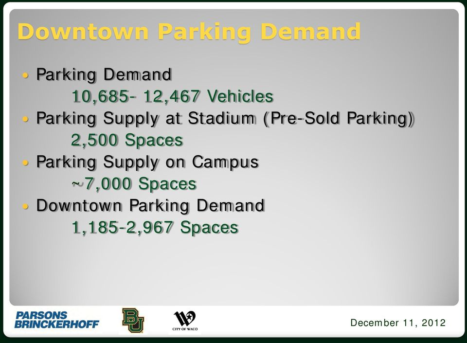 (Pre-Sold Parking) 2,500 Spaces Parking Supply on