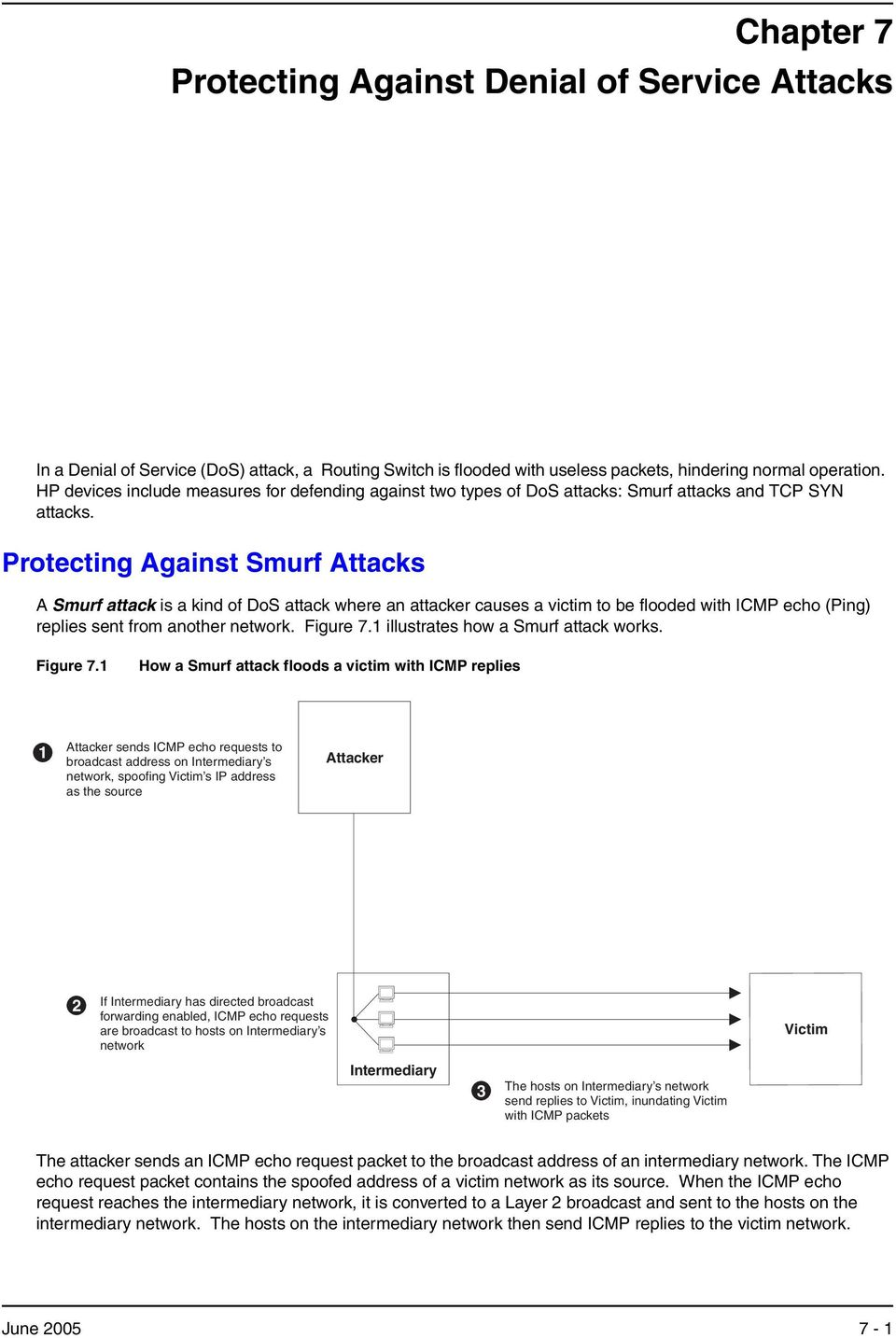 Protecting Against Smurf Attacks A Smurf attack is a kind of DoS attack where an attacker causes a victim to be flooded with ICMP echo (Ping) replies sent from another network. Figure 7.
