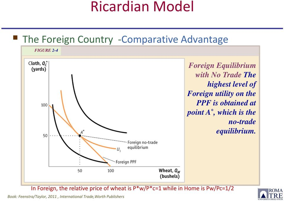 on the PPF is obtained at point A *, which is the no-trade equilibrium.