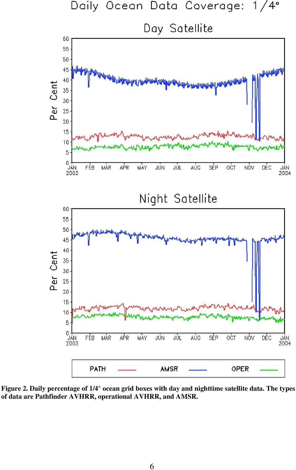 boxes with day and nighttime satellite