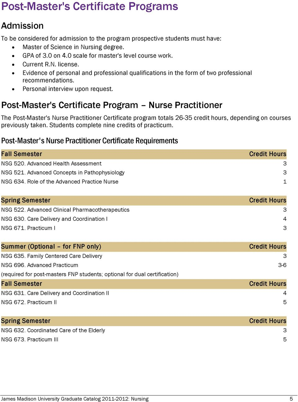 Post-Master's Certificate Program Nurse Practitioner The Post-Master's Nurse Practitioner Certificate program totals 26-35 credit hours, depending on courses previously taken.