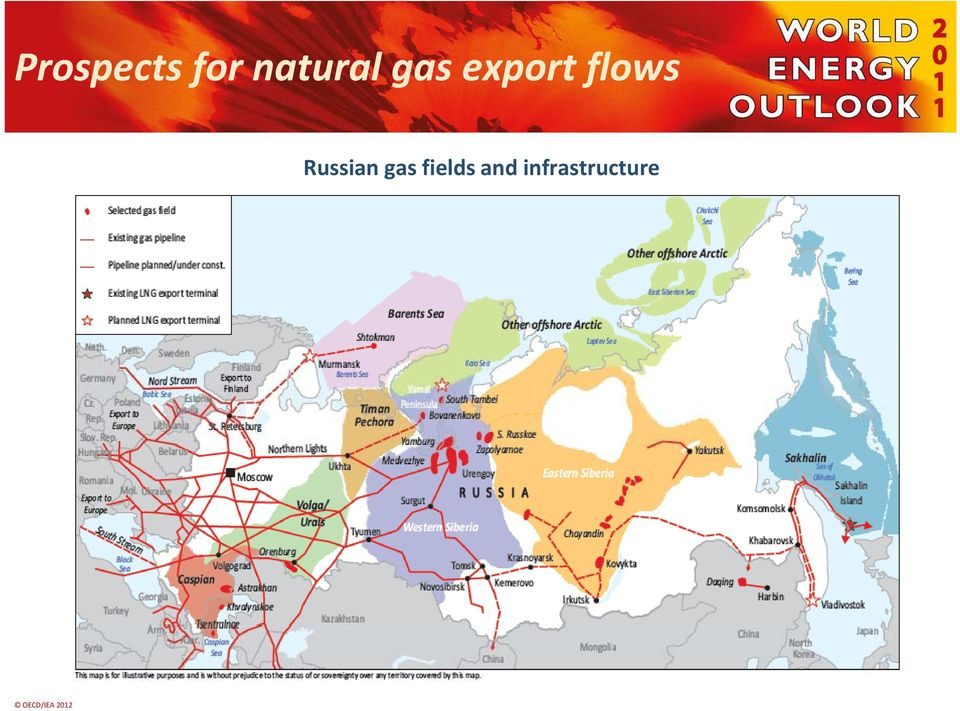 flows Russian gas