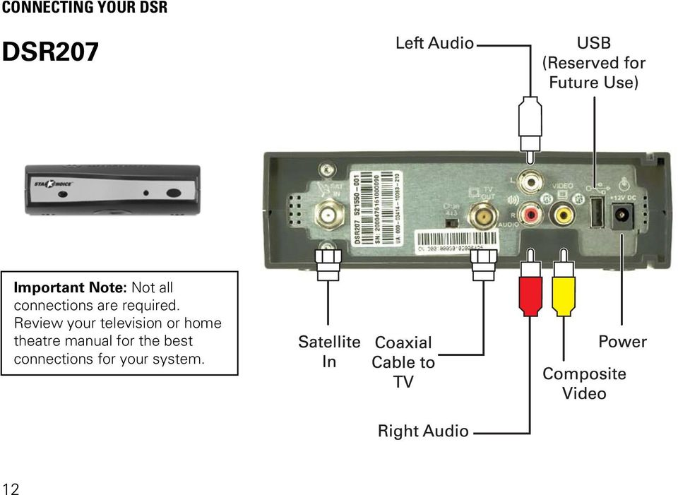 Review your television or home theatre