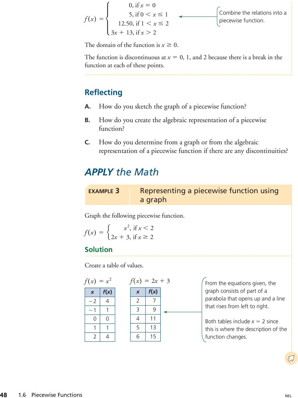 How do you create the algebraic representation of a piecewise function? C.