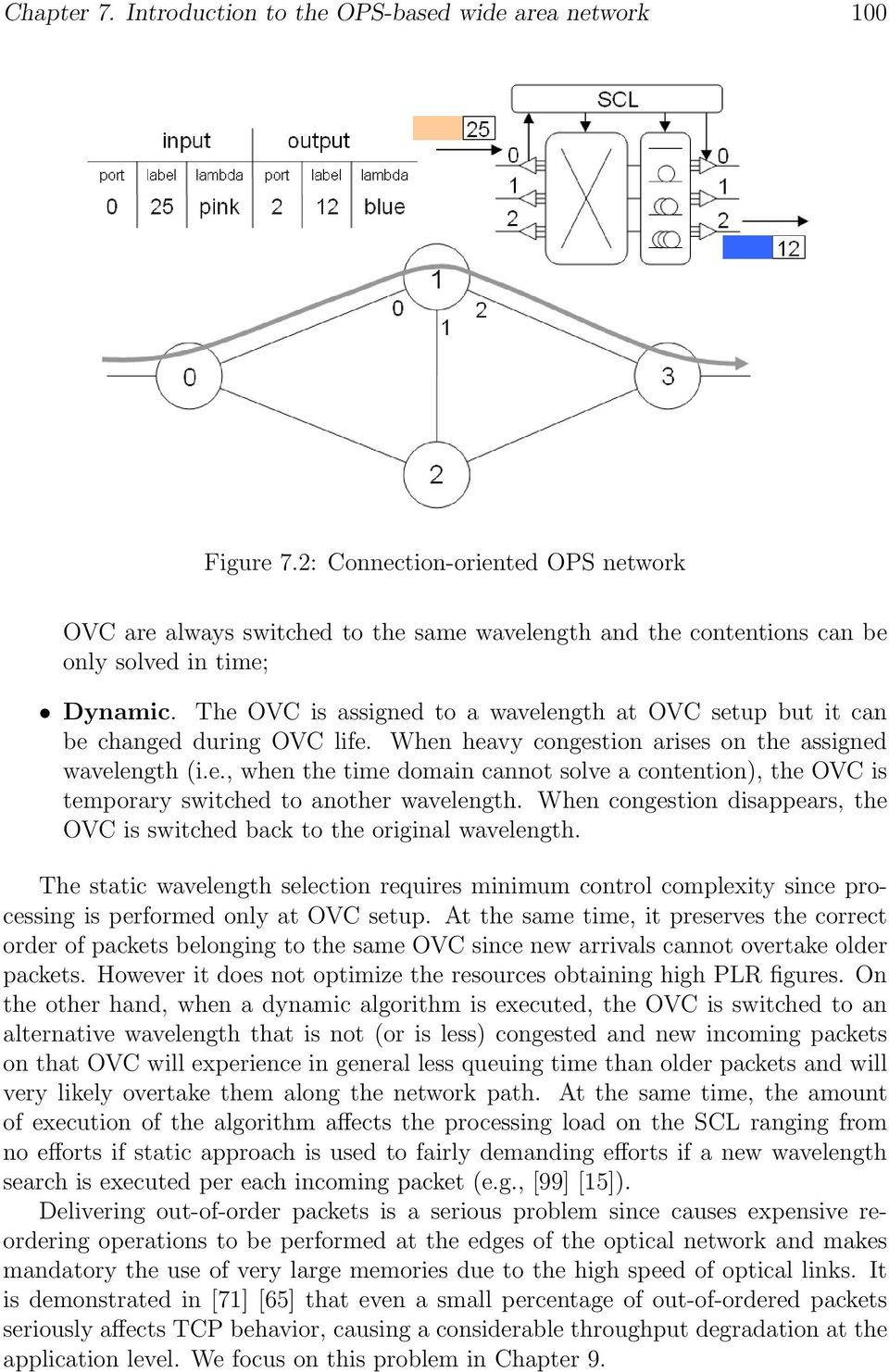 The OVC is assigned to a wavelength at OVC setup but it can be changed during OVC life. When heavy congestion arises on the assigned wavelength (i.e., when the time domain cannot solve a contention), the OVC is temporary switched to another wavelength.