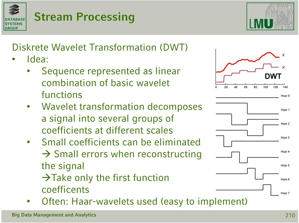 Small errors when reconstructing the signal Take only the first function coefficents Often: Haar-wavelets used (easy to