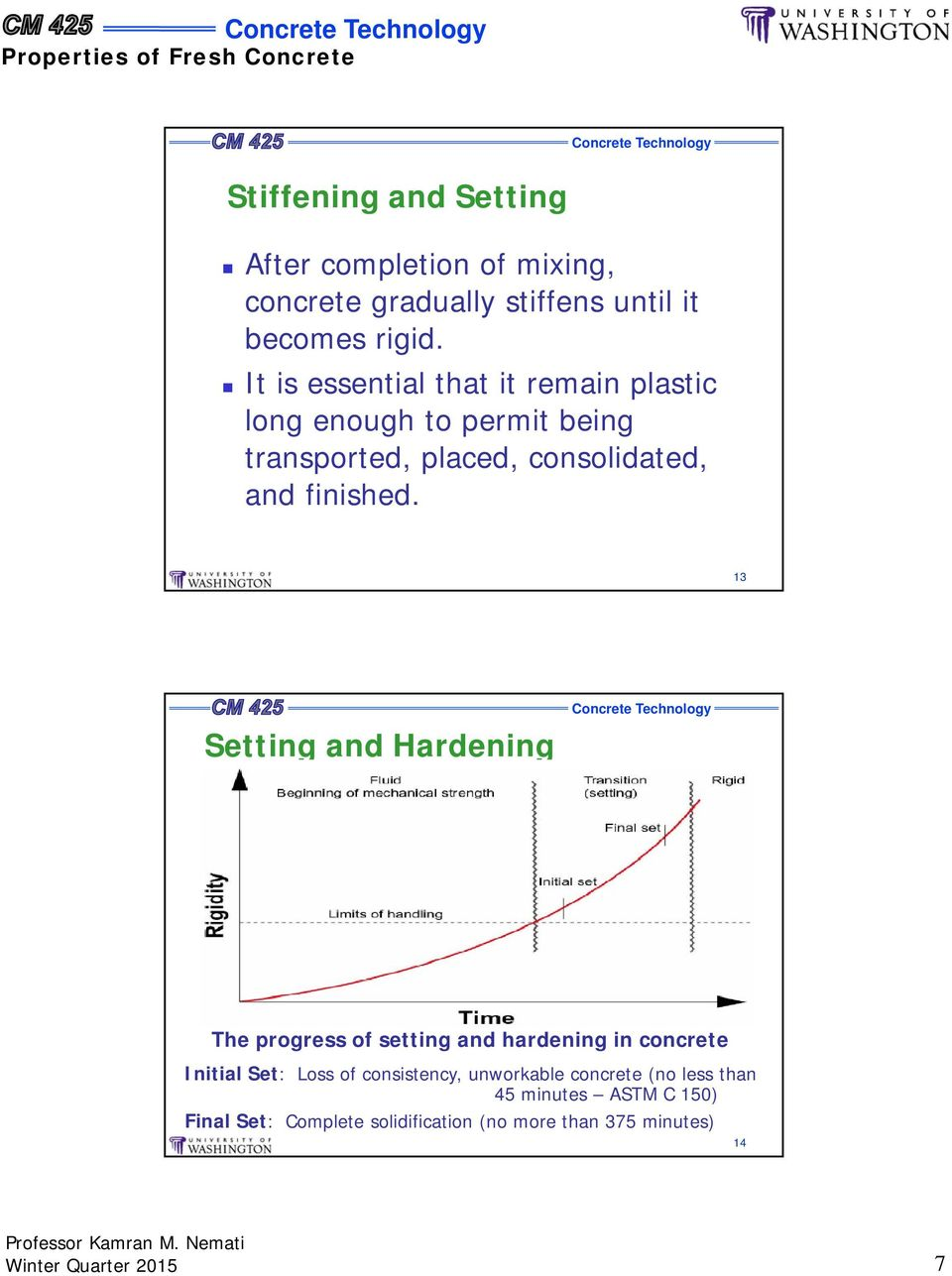 13 Setting and Hardening The progress of setting and hardening in concrete Initial Set: Loss of consistency,