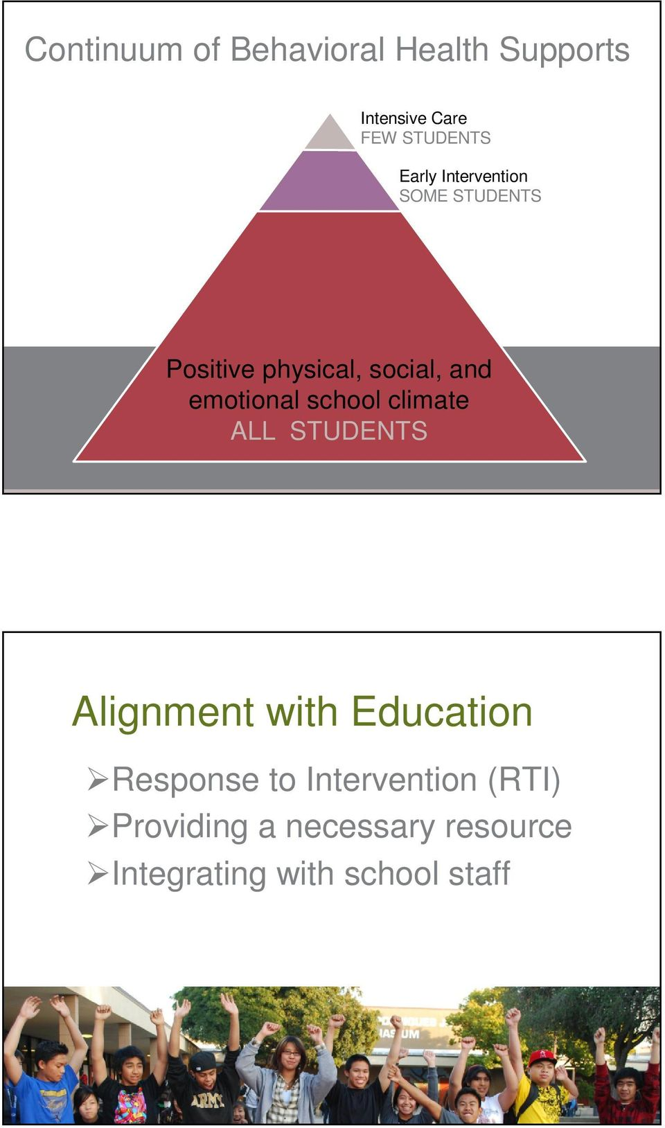 emotional school climate ALL STUDENTS Alignment with Education Response