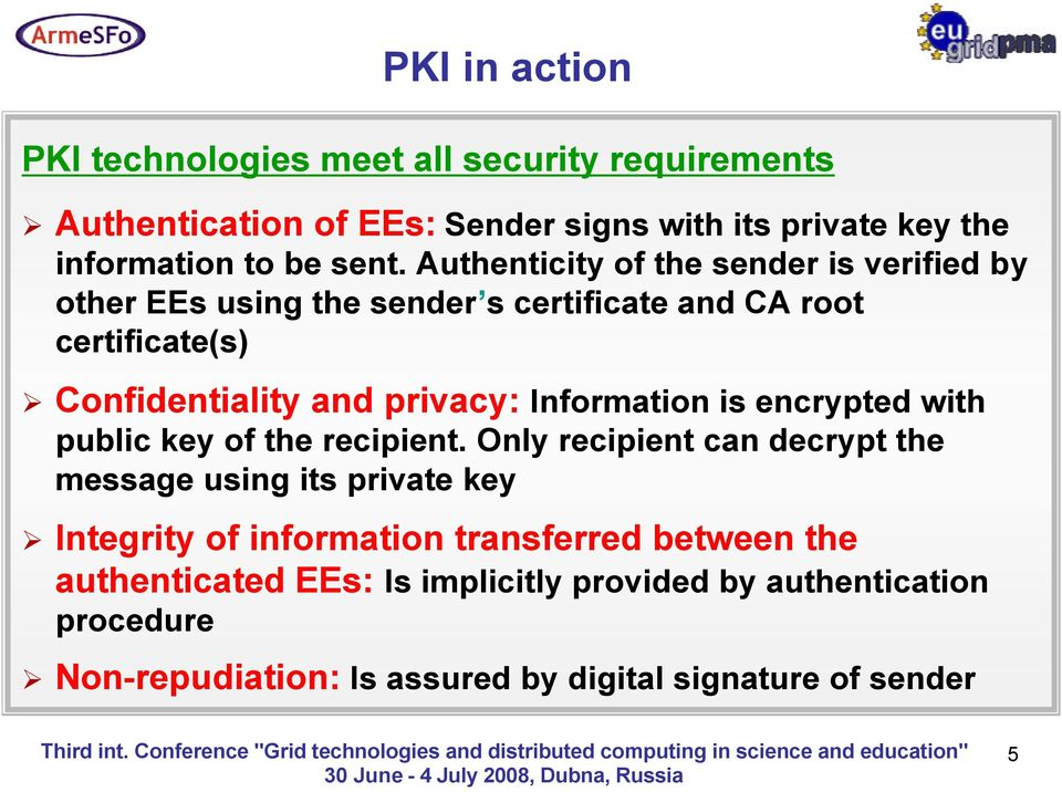 Information is encrypted with public key of the recipient.