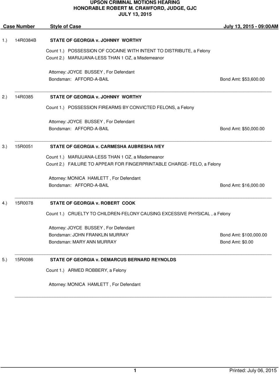 ) 14R0385 STATE OF GEORGIA v. JOHNNY WORTHY POSSESSION FIREARMS BY CONVICTED FELONS, a Felony Attorney: JOYCE BUSSEY, For Defendant Bondsman: AFFORD-A-BAIL Bond Amt: $50,000.00 3.