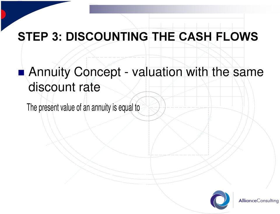 discount rate The present value of an